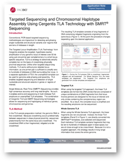 Application note - targeted sequencing and chromosomal haplotyping